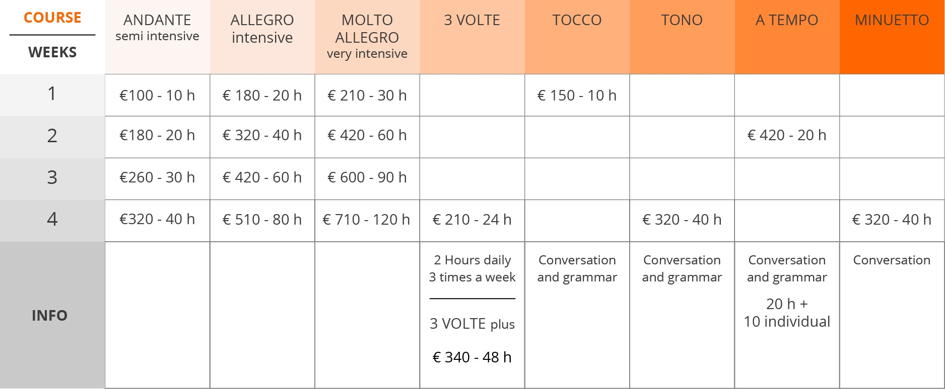 tabella prezzi parola1 01 - ITALYANCA KURSLARİ
