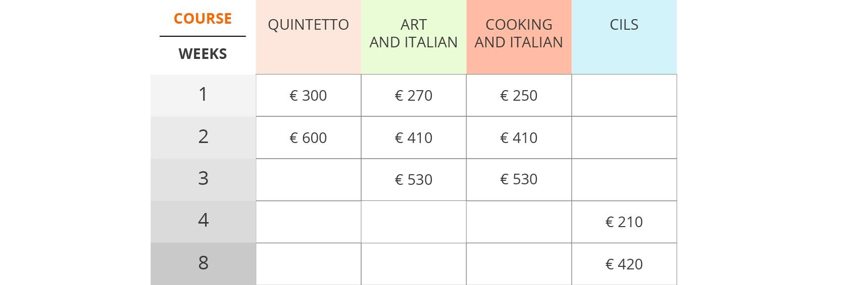 tabella prezzi parola3 03 1 - ITALYANCA KURSLARİ